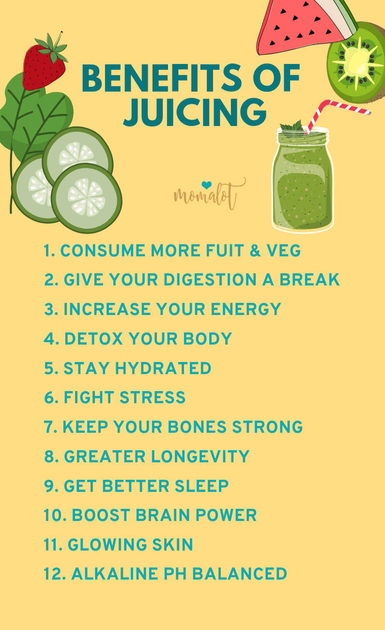 Benefits of Juicing Infographic